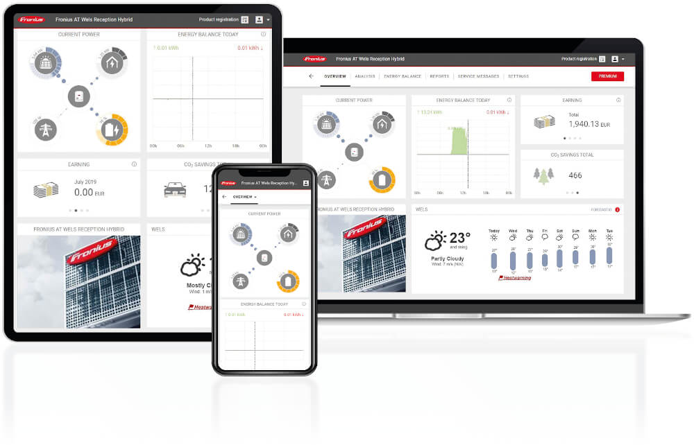 freedom electrical monitoring technology